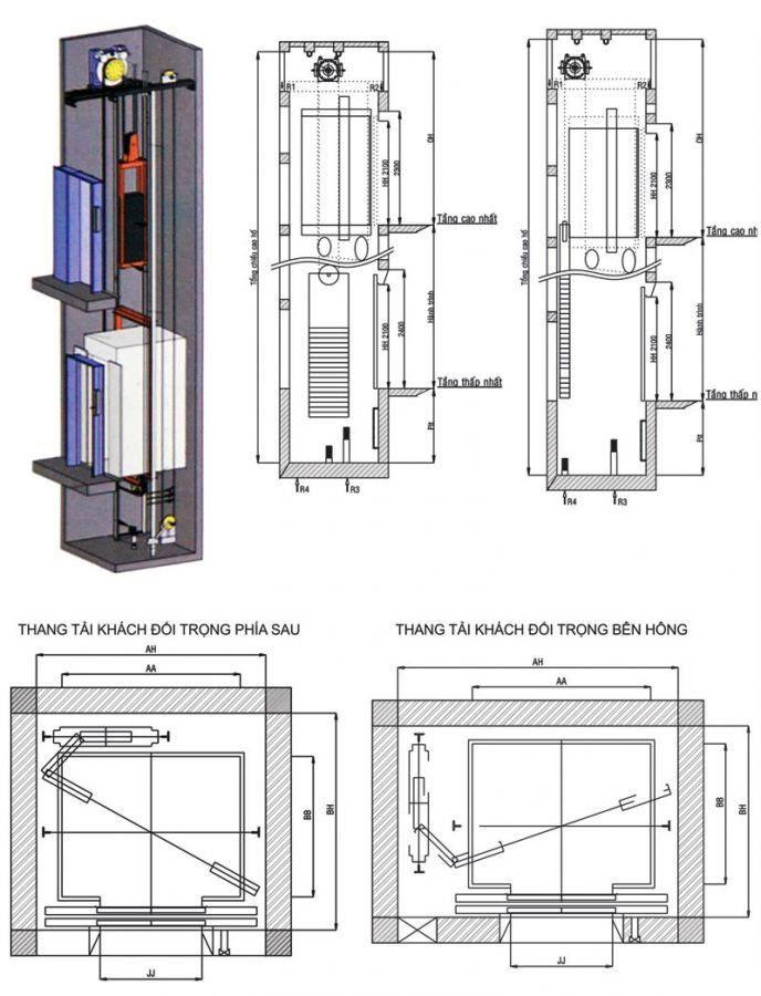 Thang máy - thang không phòng máy